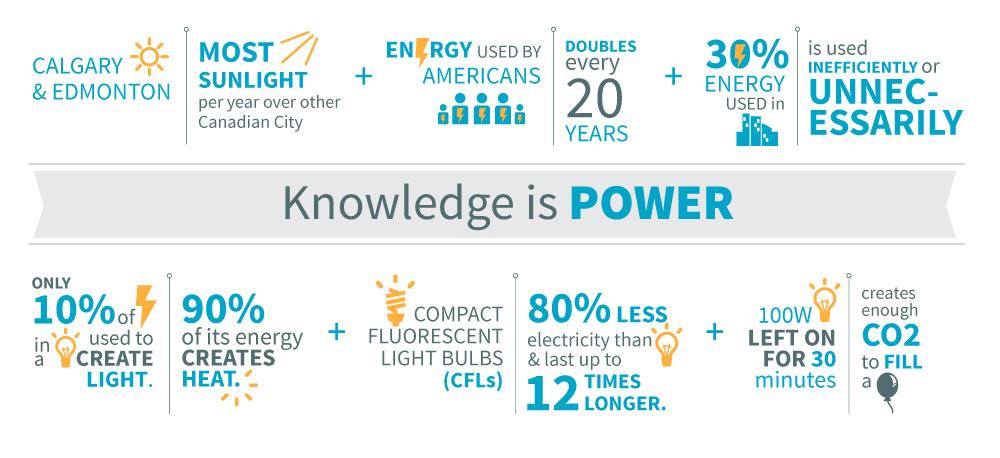 EfficientDesign-Infographic